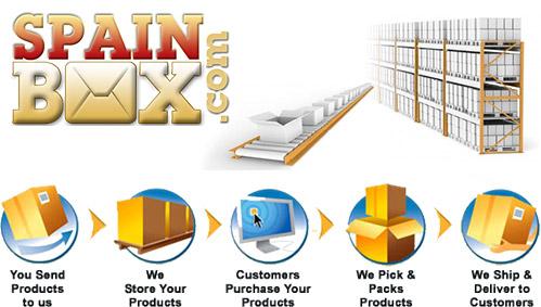 order-fulfillment-warehousing