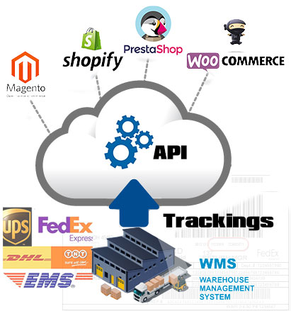 api-woocommerce-magento-prestashop-shopify-upload-trackings