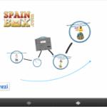 SpainBOX personal shopper con servicio de reenvio internacional