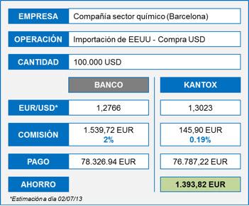 ahorrar-cambio-divisas