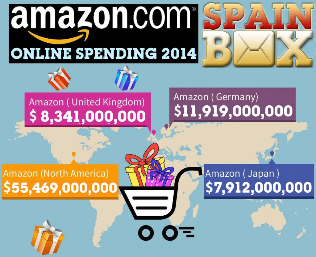 I am an Amazon US seller. how do sales compare in Europe with the ...